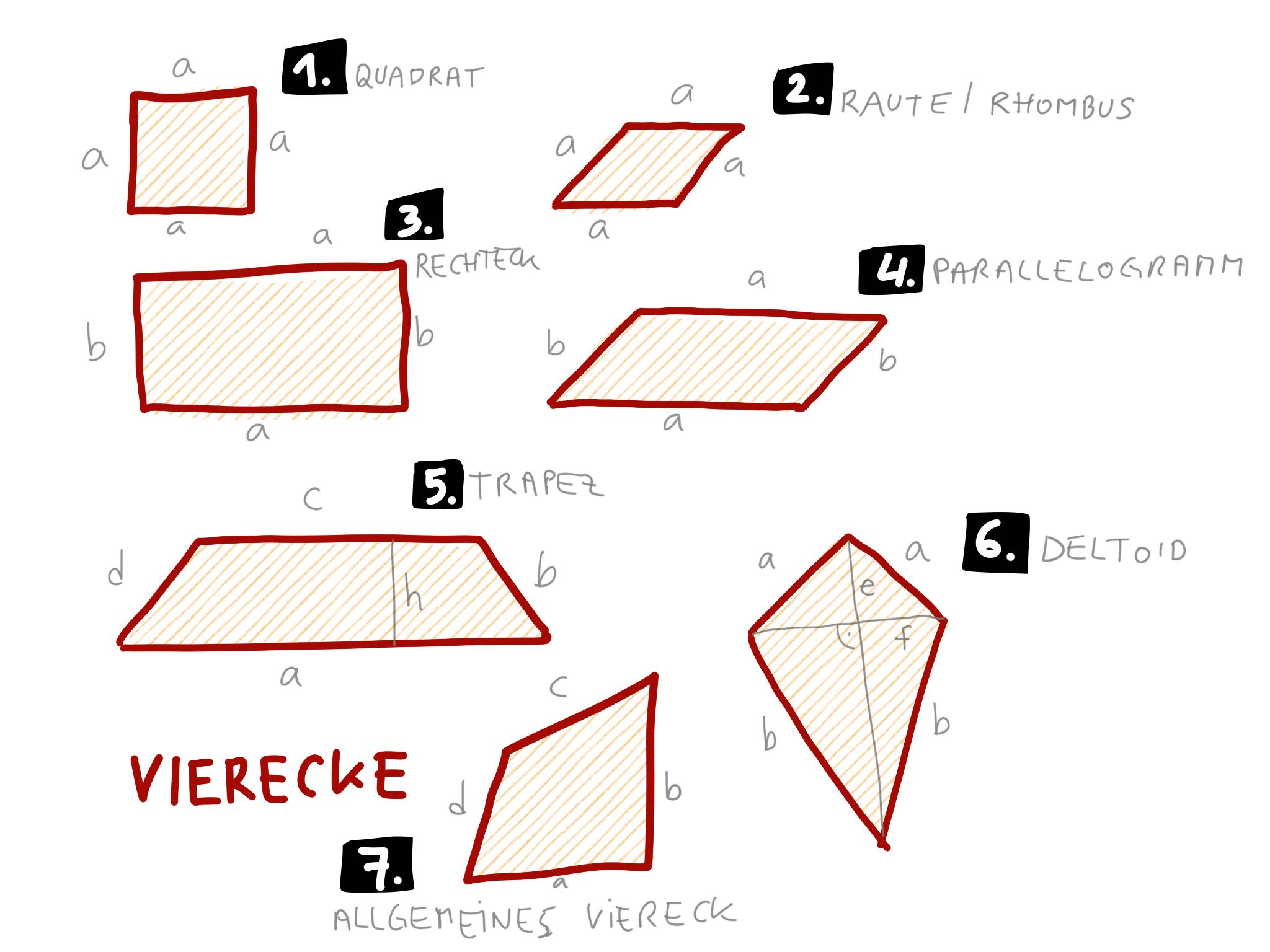 17 dreiecke und vierecke physikalische soiree wissen. Black Bedroom Furniture Sets. Home Design Ideas