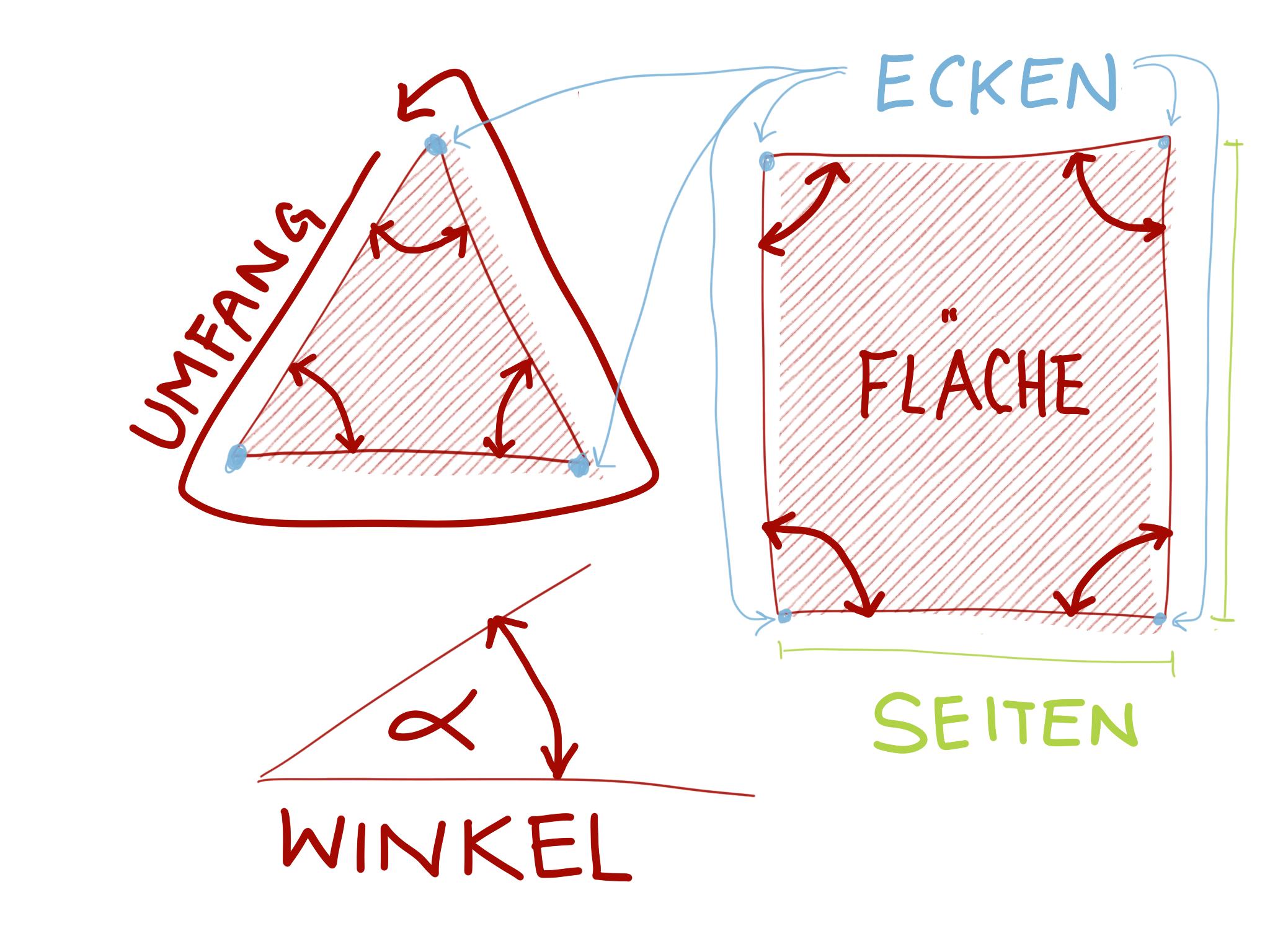 17 Dreiecke Und Vierecke Physikalische Soiree Wissen